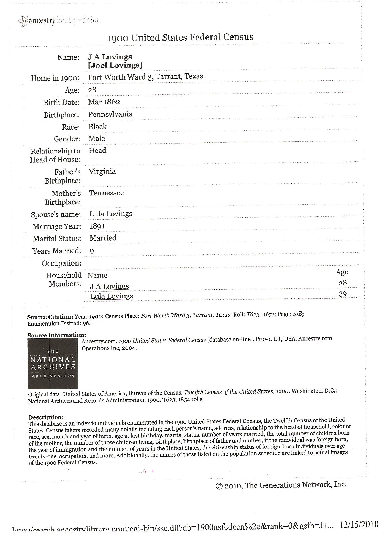 1900 US Census – JA Lovings – Fort Worth, Ward 3 – Wife